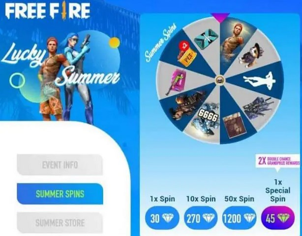 Apakah-http-lucky-spin-free-fire-in-Situs-Generator-Diamond